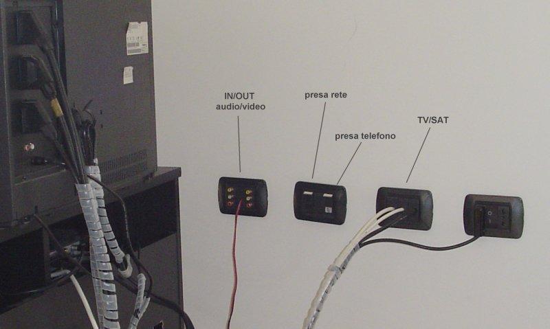 Impianto stereo impianti audio per casa - Impianto stereo casa prezzi ...